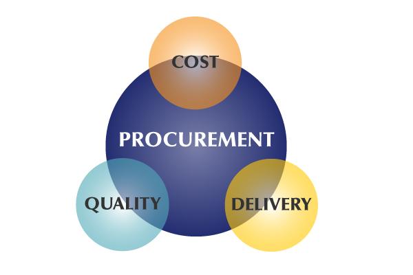 تامین متریال پروژه های نفت گاز و پتروشیمی procurement for oil gas and petro chemical